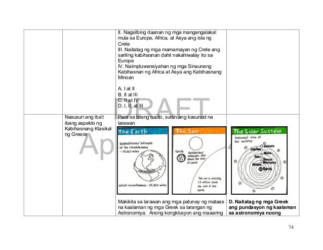 kabihasnan ng egypt graphic organizer Kabihasnan ng egypt graphic organizer nile river valley/ ancient egypt: fill in the  blanks, graphic organizer and more worksheet daily life in ancient sumer.