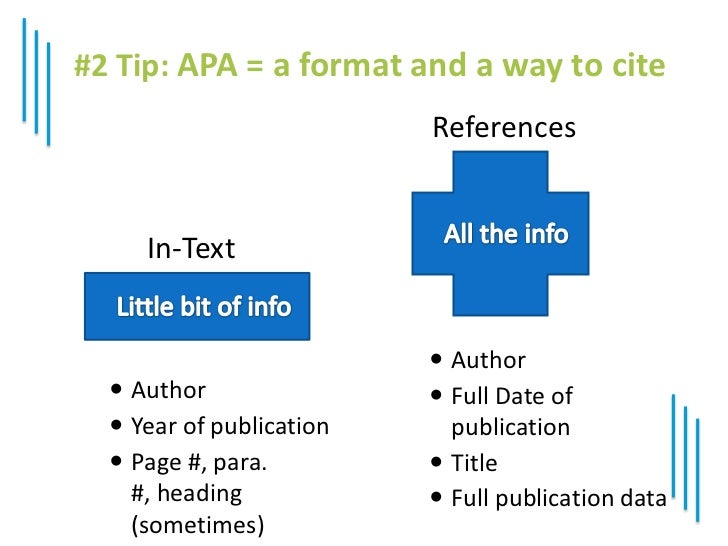 apa format in a nutshell Learn the basics of apa formatting, how to write appropriate citations and  references includes links to purdue online writing lab for additional.