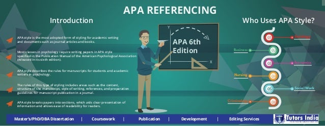 APA REFERENCING Introduction APA style is the most adopted form of styling for academic writing and documents such as jour...