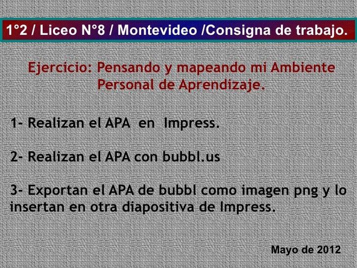 1°2 / Liceo N°8 / Montevideo /Consigna de trabajo.   Ejercicio: Pensando y mapeando mi Ambiente              Personal de A...