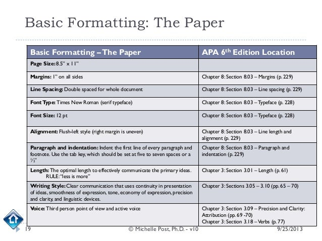 apa formatting thesis papers