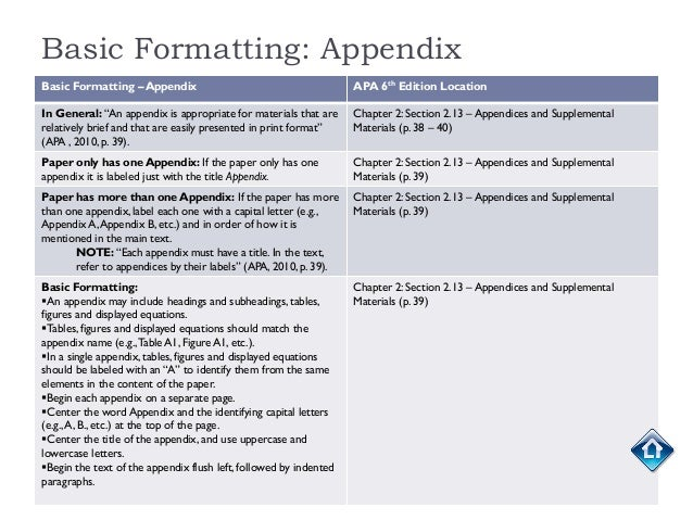using an appendix in an essay I need to hand in an appendix with my essay if i want to, never ever done an appendix before, can i use if for to show my abbreviations, and info i got on.