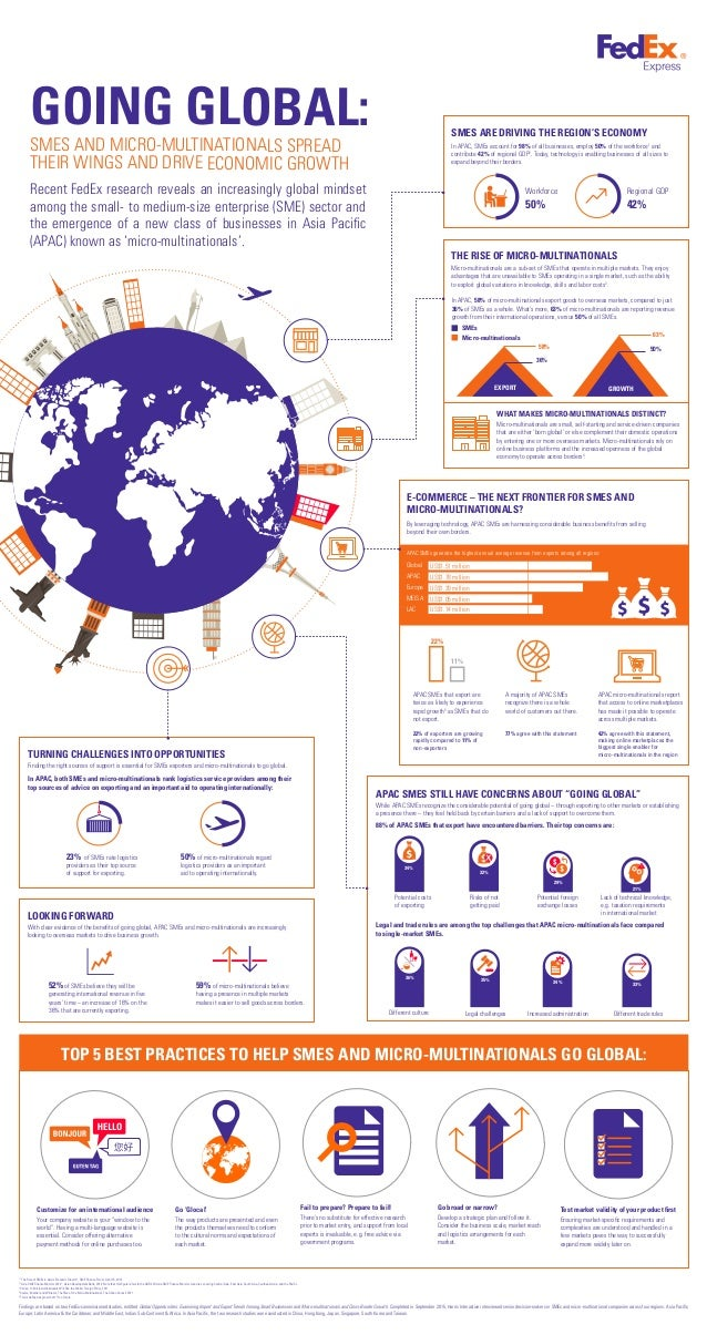 In APAC, SMEs account for 98% of all businesses, employ 50% of the workforce1 and contribute 42% of regional GDP2 . Today,...
