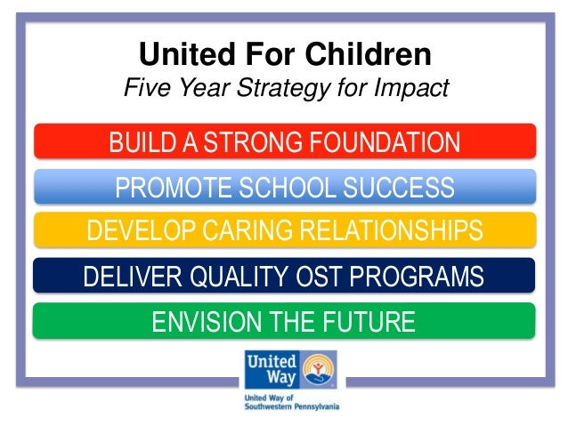 United For Children Five Year Strategy for Impact BUILD A STRONG FOUNDATION PROMOTE SCHOOL SUCCESS DEVELOP CARING RELATION...