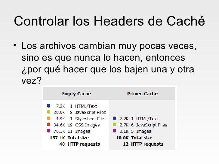 Controlar los Headers de Caché <ul><li>Los archivos cambian muy pocas veces, sino es que nunca lo hacen, entonces ¿por qué...