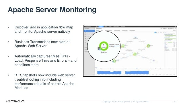 Add Apache Web Server to your Unified Monitoring Toolkit