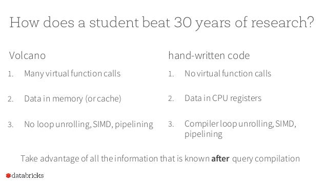 Performance of Core Primitives cost per row (single thread) primitive Spark 1.6 Spark 2.0 filter 15 ns 1.1 ns sum w/o grou...