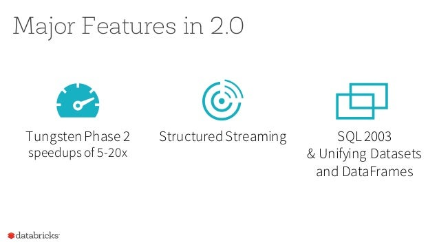 Towards SQL 2003 As of this week, Spark branch-2.0 can run all 99 TPC-DS queries! - New standard compliant parser(with goo...