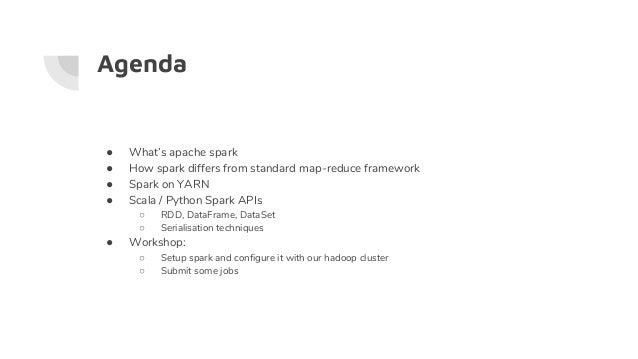 Apache spark on Hadoop Yarn Resource Manager Slide 2