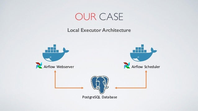 Introducing Apache Airflow and how we are using it