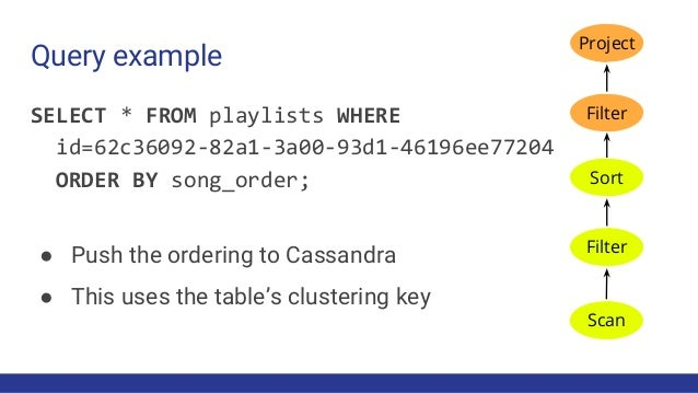 Apache Calcite: One Frontend to Rule Them All