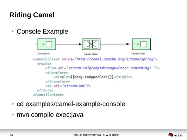 Integration using apache camel and groovy 54 malvernweather Image collections