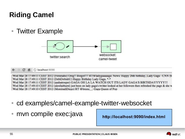 Integration using apache camel and groovy 55 malvernweather Choice Image