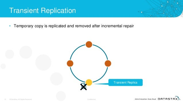 Transient Replication • Temporary copy is replicated and removed after incremental repair 15 © DataStax, All Rights Reserv...