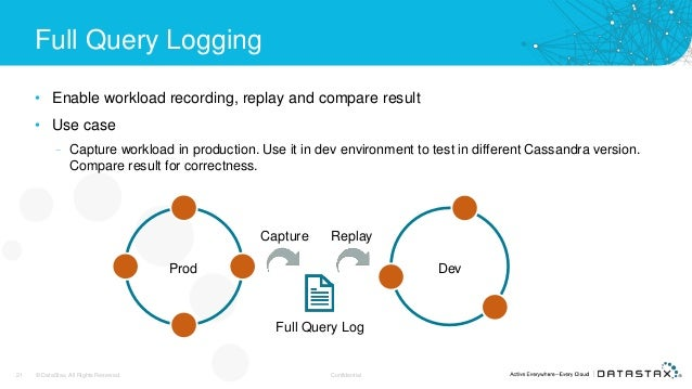 Full Query Logging • Enable workload recording, replay and compare result • Use case – Capture workload in production. Use...
