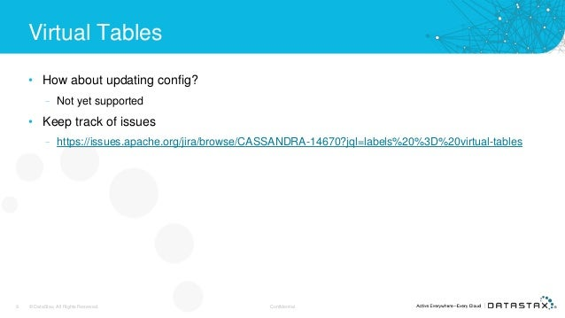 Virtual Tables • How about updating config? – Not yet supported • Keep track of issues – https://issues.apache.org/jira/br...