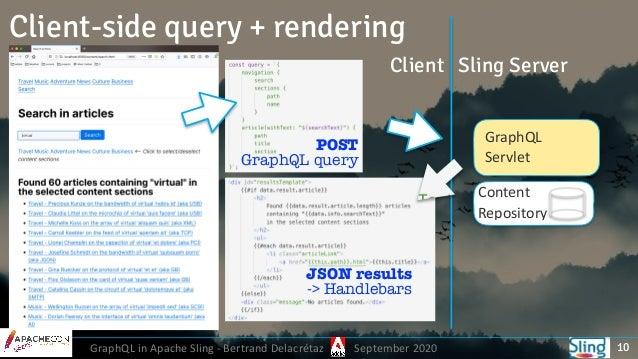 GraphQL in Apache Sling - Bertrand Delacrétaz September 2020 Client-side query + rendering 10 GraphQL Servlet Content Re...