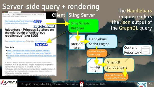 GraphQL in Apache Sling - Bertrand Delacrétaz September 2020 Client Sling Server 11 GraphQL Script Engine Content Reposi...