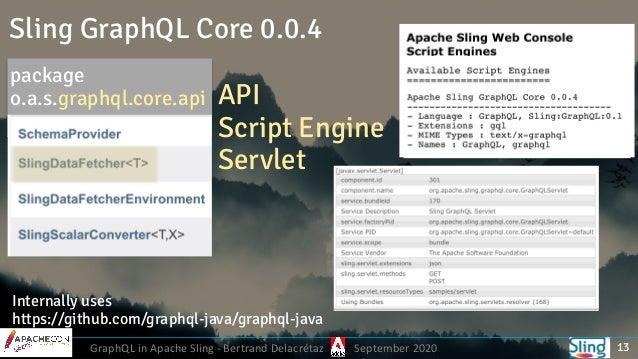 GraphQL in Apache Sling - Bertrand Delacrétaz September 2020 Sling GraphQL Core 0.0.4 13 API Script Engine Servlet Inte...