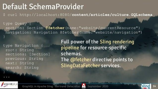 GraphQL in Apache Sling - Bertrand Delacrétaz September 2020 Default SchemaProvider 14 $ curl http://localhost:8080/conten...