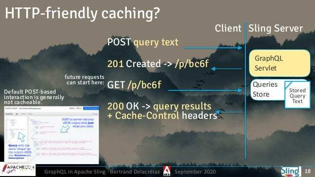 GraphQL in Apache Sling - Bertrand Delacrétaz September 2020 HTTP-friendly caching? 18 Queries Store GraphQL Servlet Def...