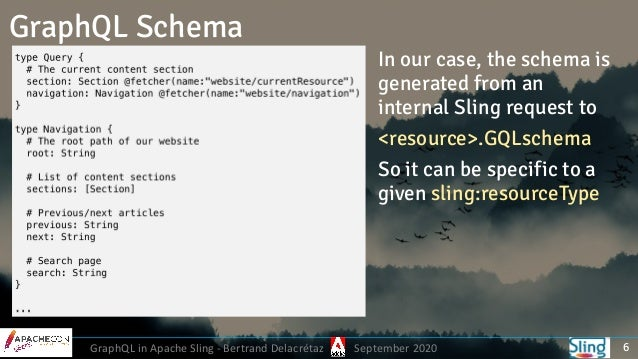 GraphQL in Apache Sling - Bertrand Delacrétaz September 2020 GraphQL Schema 6 In our case, the schema is generated from an...