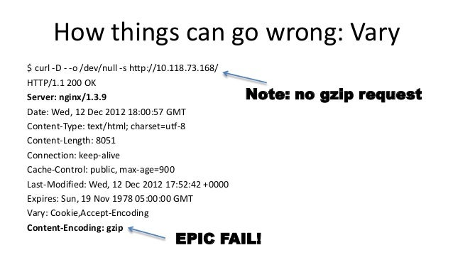 How things can go wrong: Vary $ curl -D - -o /dev/null -s http://10.118.73.168/ HTTP/1.1 200 OK Server: nginx/1.3.9 Date: ...
