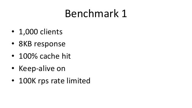 Benchmark 1 • 1,000 clients • 8KB response • 100% cache hit • Keep-alive on • 100K rps rate limited