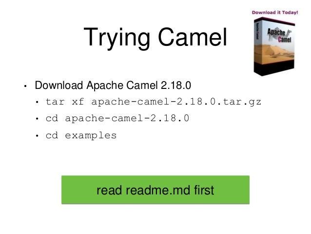 Apachecon eu 2016 apache camel the integration library beginner example camel example console mvn camelrun malvernweather Choice Image
