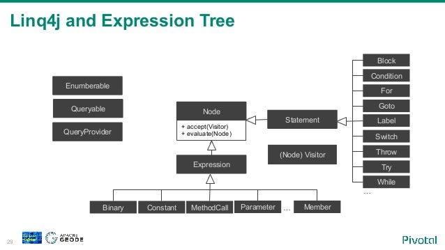 Binær kode binære opsjoner
