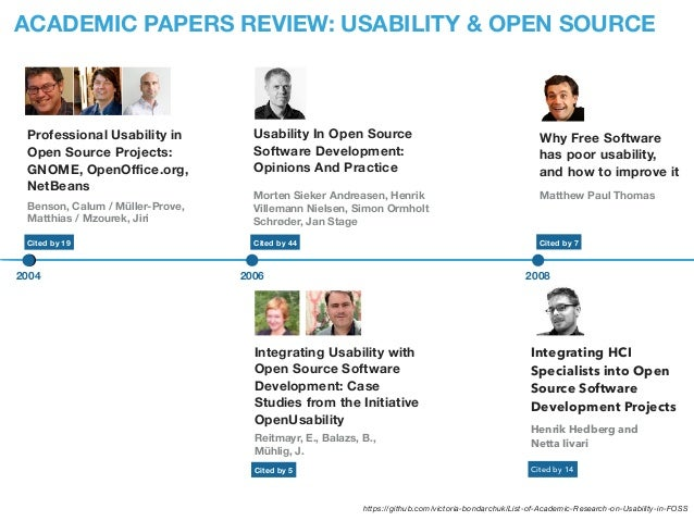 Reitmayr, E., Balazs, B., Mühlig, J. Cited by 5 2006 Usability In Open Source Software Development: Opinions And Practice ...