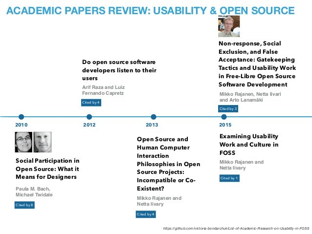Examining Usability Work and Culture in FOSS Mikko Rajanen and Netta Iivary Cited by 1 2012 Do open source software develo...