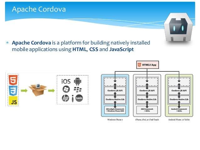 Introduction to Apache Cordova (Phonegap) Slide 2