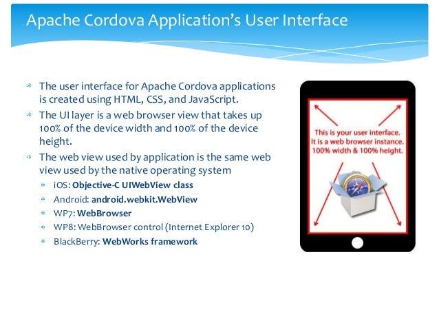 Apache Cordova Application's User Interface The user interface for Apache Cordova applications is created using HTML, CSS,...