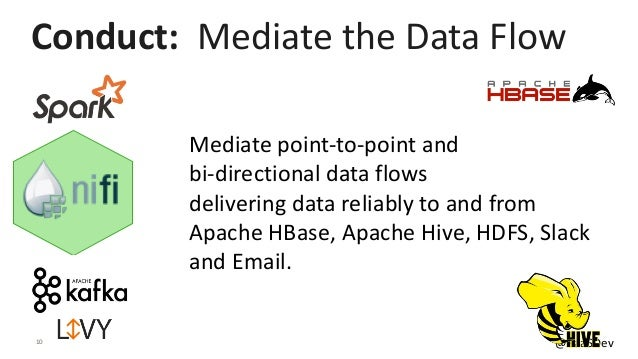 10 @PaaSDev Mediate point-to-point and bi-directional data flows delivering data reliably to and from Apache HBase, Apache...