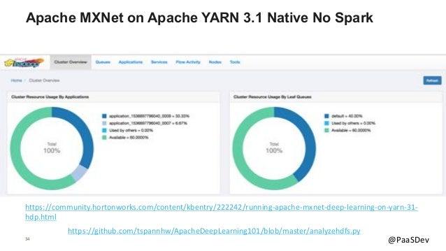 34 @PaaSDev Apache MXNet on Apache YARN 3.1 Native No Spark https://community.hortonworks.com/content/kbentry/222242/runni...