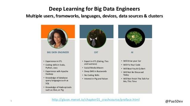 Apache Deep Learning 101 - ApacheCon Montreal 2018 v0 31