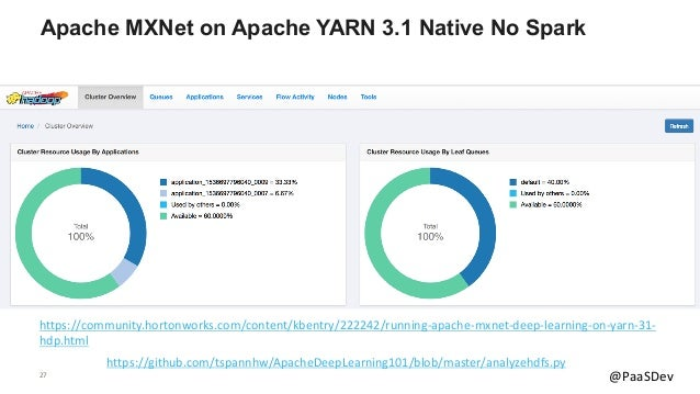 27 @PaaSDev Apache MXNet on Apache YARN 3.1 Native No Spark https://community.hortonworks.com/content/kbentry/222242/runni...
