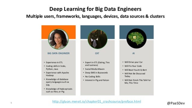 6 @PaaSDev Deep Learning for Big Data Engineers Multiple users, frameworks, languages, devices, data sources & clusters BI...