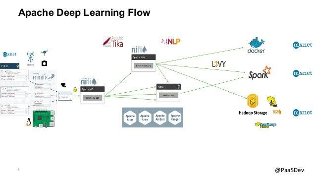 8 @PaaSDev Apache Deep Learning Flow