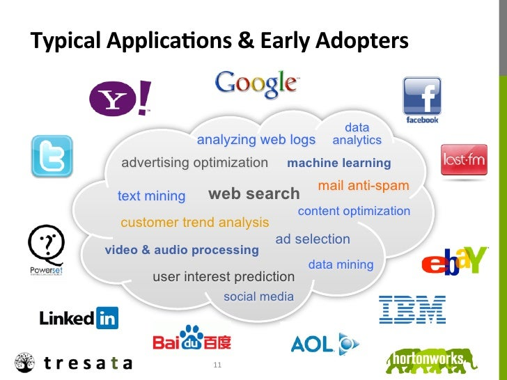 Typical ApplicaDons & Early Adopters                                                         data               ...