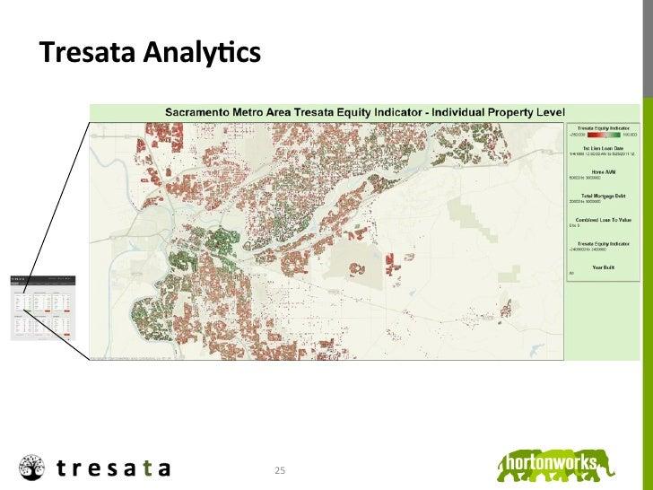 Tresata AnalyDcs                           25