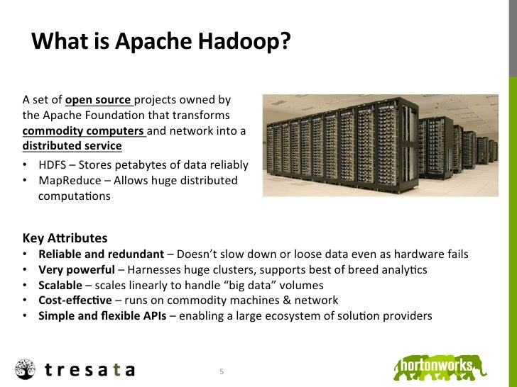What is Apache Hadoop? A set of open source projects owned by the Apache FoundaJon that tr...