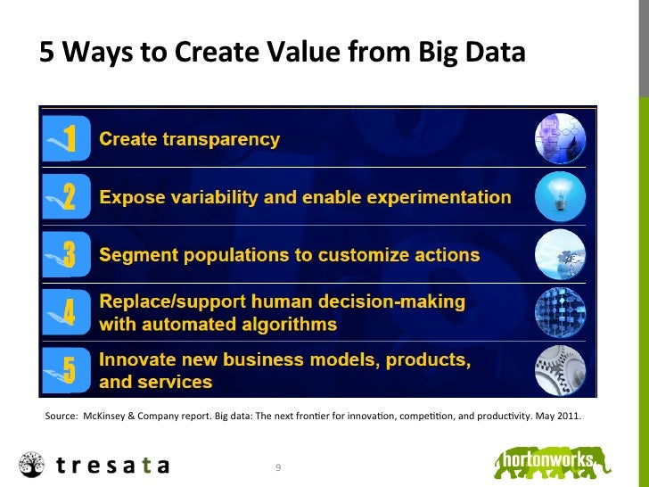 5 Ways to Create Value from Big Data Source:  McKinsey & Company report. Big data: The n...