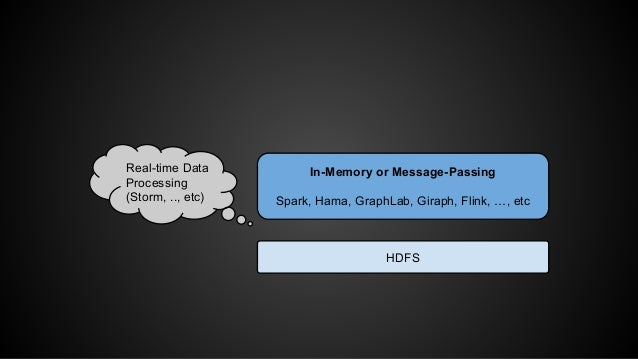 HDFS  Real-time Data  Processing  (Storm, .., etc)  In-Memory or Message-Passing  Spark, Hama, GraphLab, Giraph, Flink, …,...