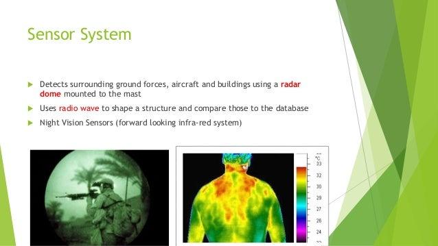 Radar gun jammer | f-22 radar jammer laws
