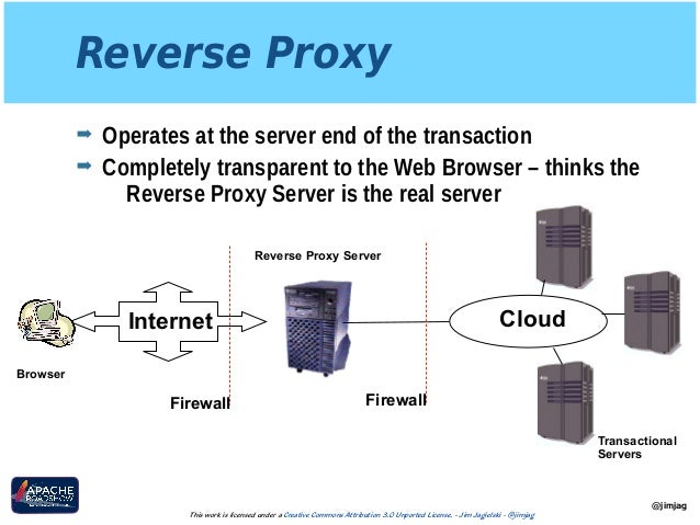 Apache httpd Reverse Proxy and Tomcat