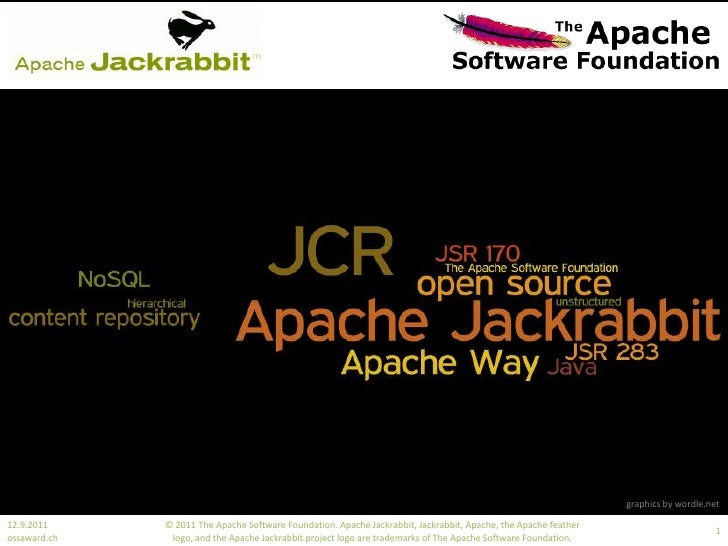 © 2011 The Apache Software Foundation. Apache Jackrabbit, Jackrabbit, Apache, the Apache feather logo, and the Apache Jack...
