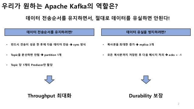 Apache kafka performance(throughput) - without data loss and guaranteeing data order Slide 2