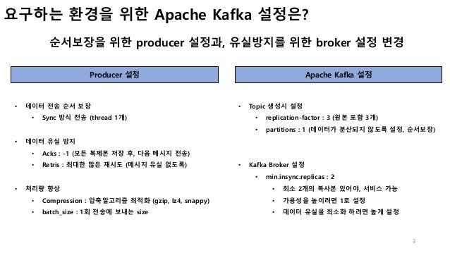Apache kafka performance(throughput) - without data loss and guaranteeing data order Slide 3